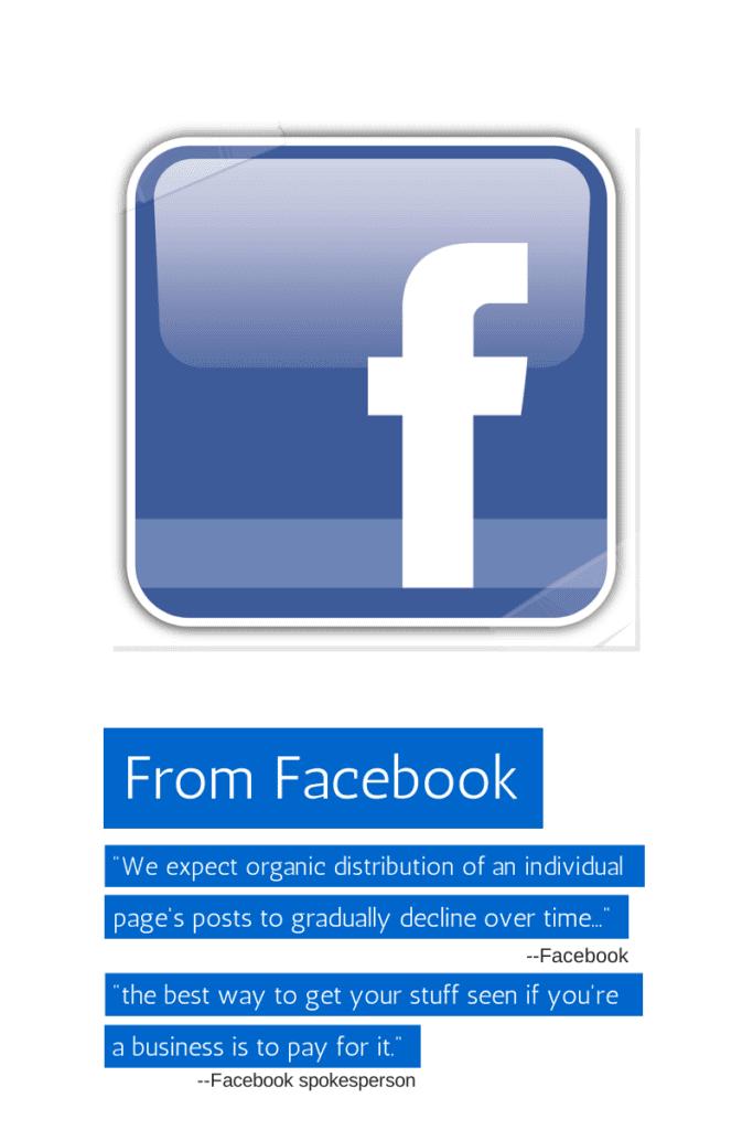 Facebook reduces organic reach