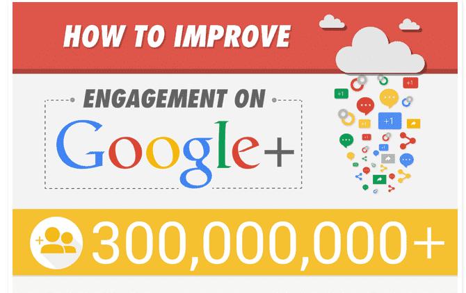 Google+ engagement