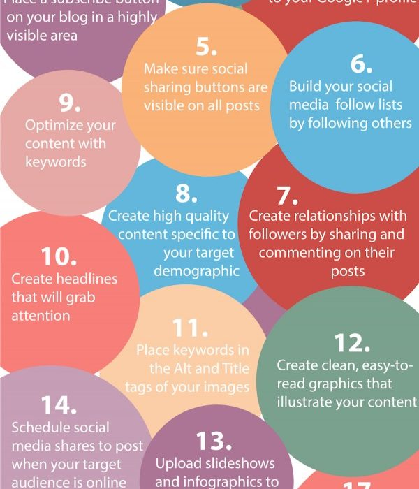 17 Key Tactics to Get Your Content Seen and Generate Leads