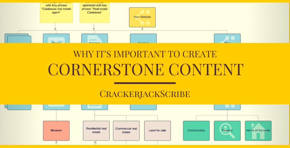 Why Its important to create cornerstone content