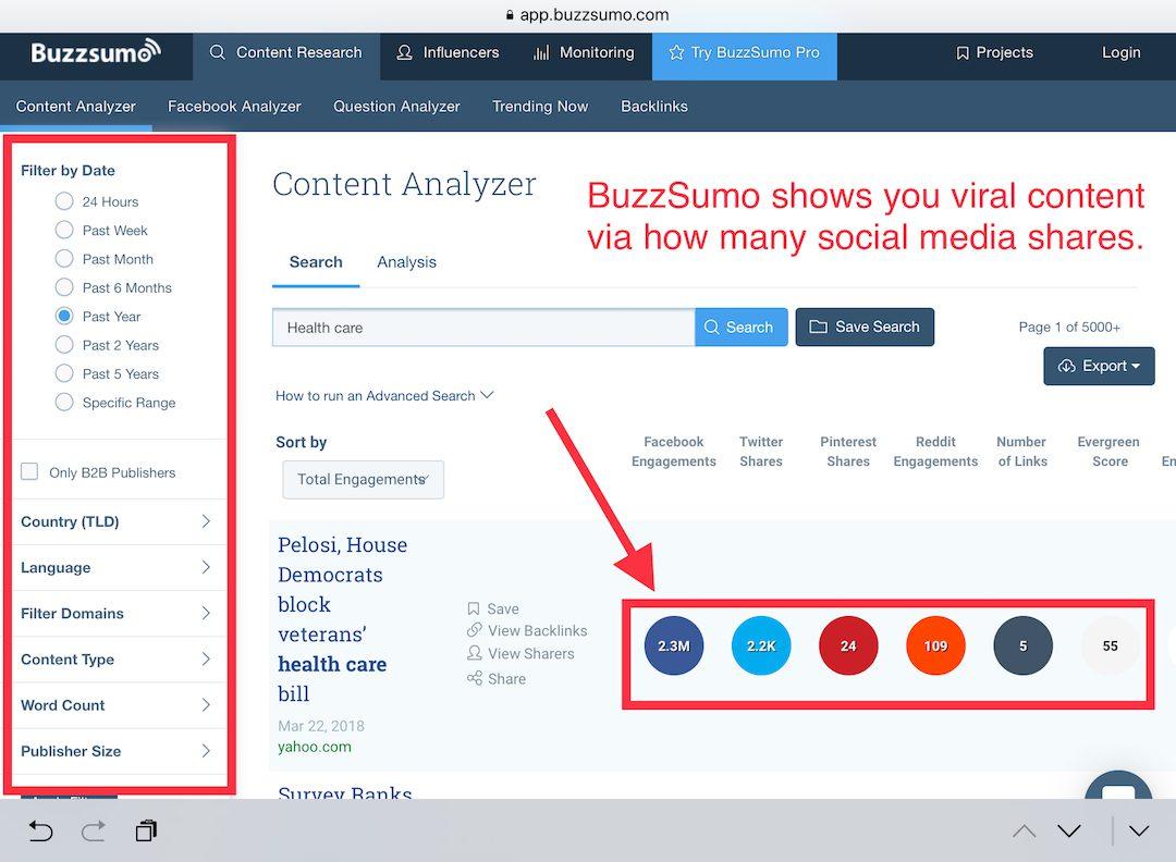 Buzzsumo content creation
