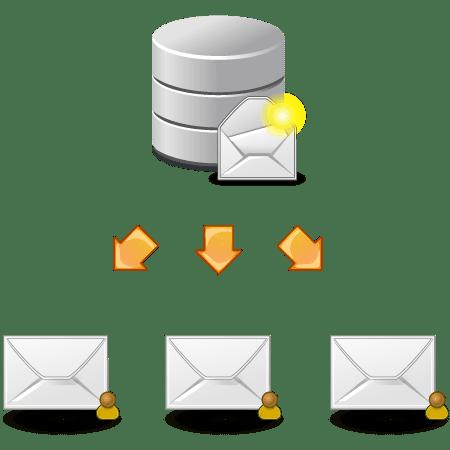 email marketing flowchart